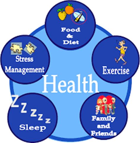 Essay on the benefits of healthy lifestyle